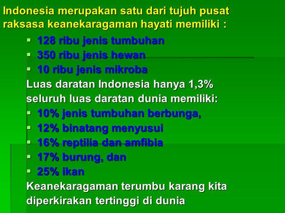 Keanekaragaman Hayati Indonesia  17.000 pulau  Luas daratan : 1,9 juta Km2  Luas Perairan: 3,1 juta Km2  Negara kepulauan tropik terluas di dunia