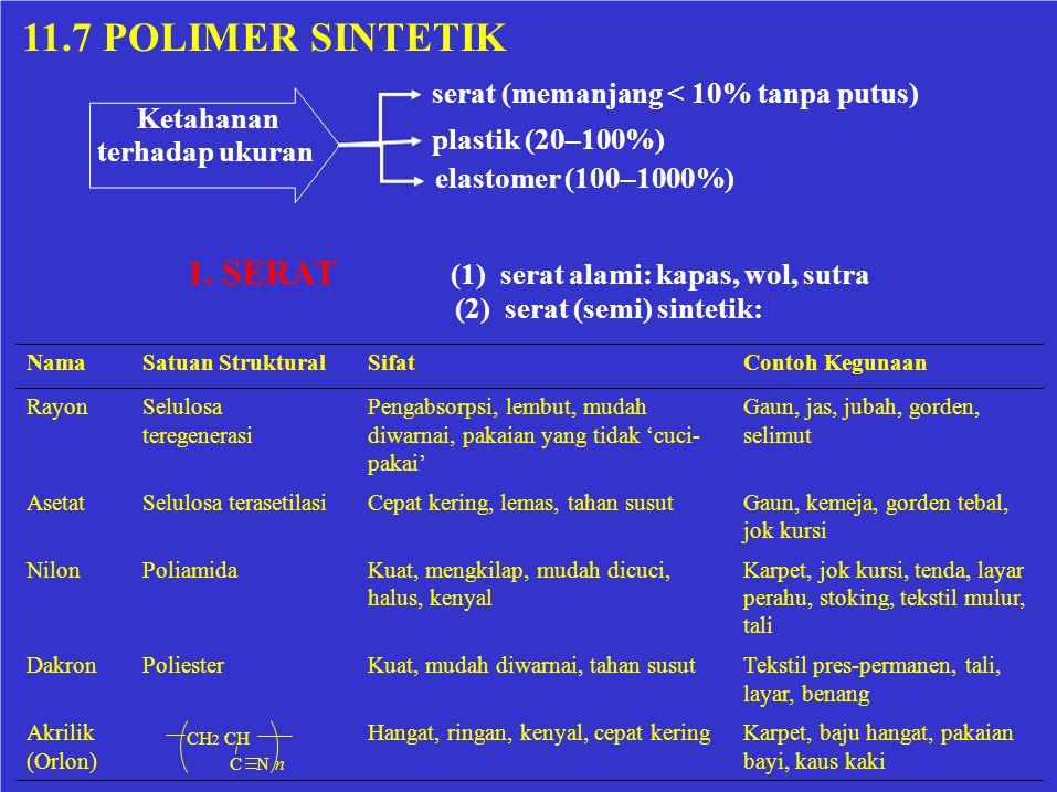 11.7 POLIMER SINTETIK Ketahanan terhadap ukuran 1. SERAT serat (memanjang < 10% tanpa putus) plastik (20–100%) elastomer (100–1000%) (1) serat alami: