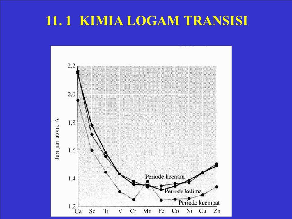 11. 1 KIMIA LOGAM TRANSISI