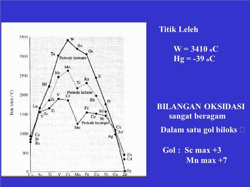 Titik Leleh W = 3410 o C Hg = -39 o C BILANGAN OKSIDASI sangat beragam Dalam satu gol biloks ↑ Gol : Sc max +3 Mn max +7