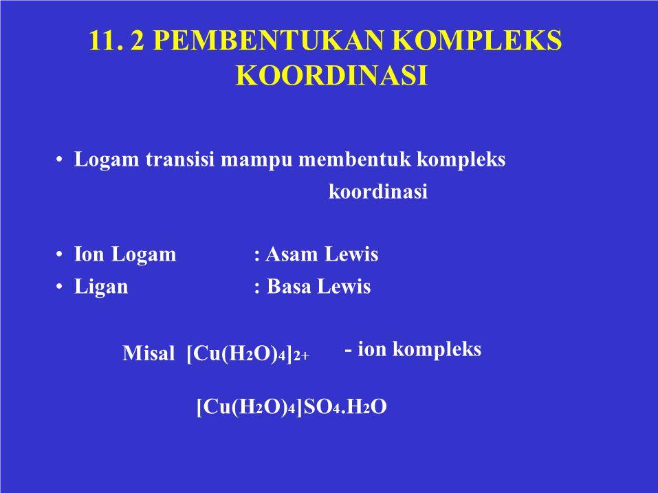 11. 2 PEMBENTUKAN KOMPLEKS KOORDINASI Logam transisi mampu membentuk kompleks koordinasi Ion Logam Ligan : Asam Lewis : Basa Lewis Misal [Cu(H 2 O) 4