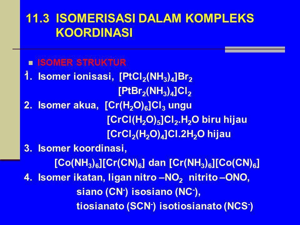 11.3 ISOMERISASI DALAM KOMPLEKS KOORDINASI ISOMER STRUKTUR 1.
