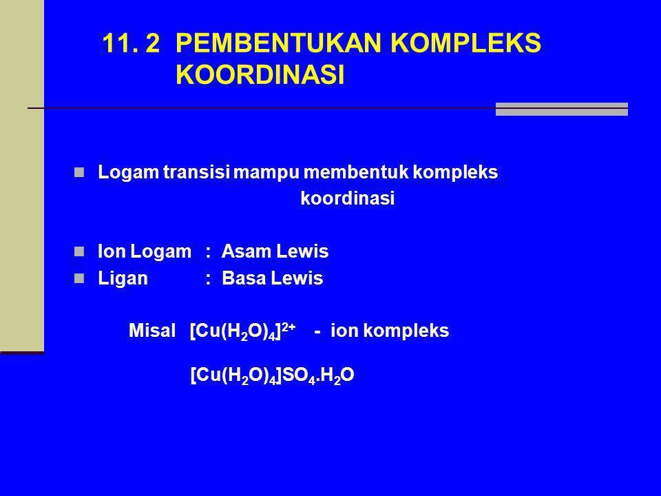 11. 2 PEMBENTUKAN KOMPLEKS KOORDINASI Logam transisi mampu membentuk kompleks koordinasi Ion Logam: Asam Lewis Ligan : Basa Lewis Misal [Cu(H 2 O) 4 ]