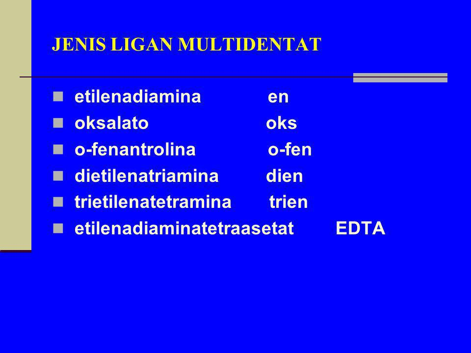 JENIS LIGAN MULTIDENTAT etilenadiamina en oksalato oks o-fenantrolina o-fen dietilenatriamina dien trietilenatetramina trien etilenadiaminatetraasetat EDTA