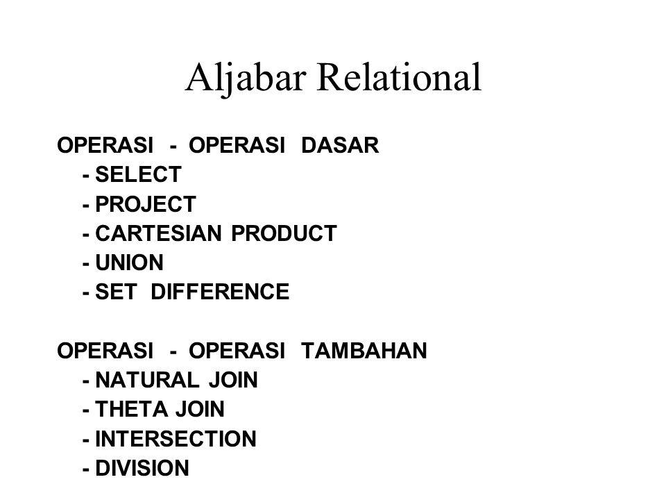 Aljabar Relational OPERASI - OPERASI DASAR - SELECT - PROJECT - CARTESIAN PRODUCT - UNION - SET DIFFERENCE OPERASI - OPERASI TAMBAHAN - NATURAL JOIN - THETA JOIN - INTERSECTION - DIVISION