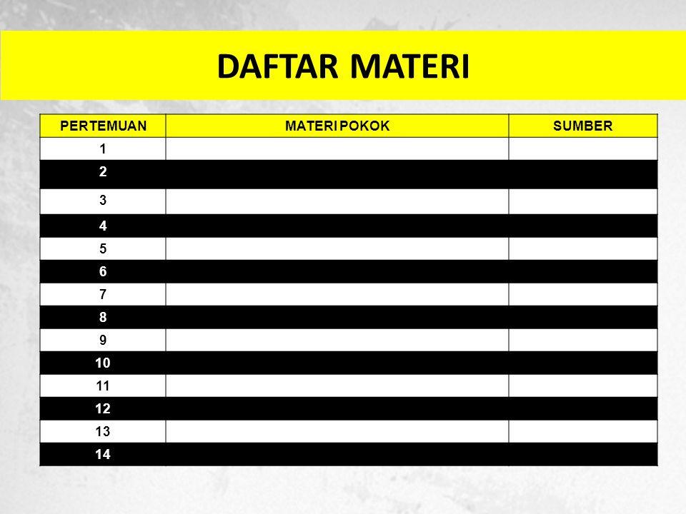 DAFTAR MATERI PERTEMUANMATERI POKOKSUMBER 1 2 3 4 5 6 7 8 9 10 11 12 13 14