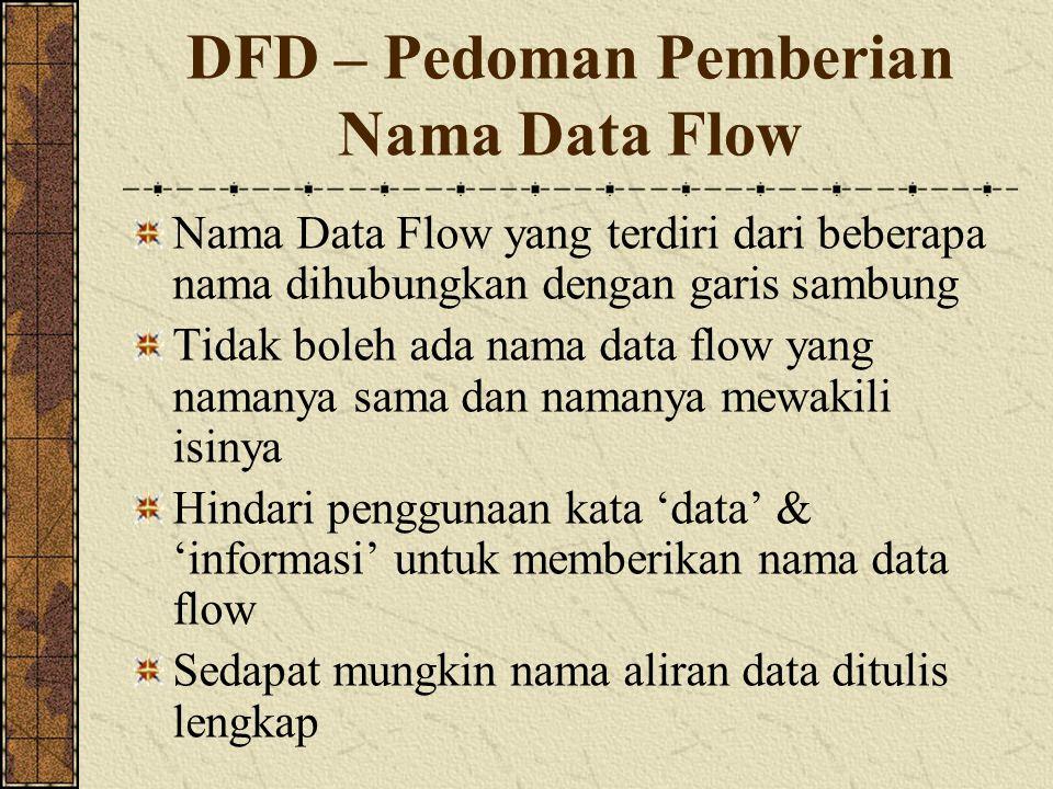 DFD – Pedoman Pemberian Nama Data Flow Nama Data Flow yang terdiri dari beberapa nama dihubungkan dengan garis sambung Tidak boleh ada nama data flow yang namanya sama dan namanya mewakili isinya Hindari penggunaan kata 'data' & 'informasi' untuk memberikan nama data flow Sedapat mungkin nama aliran data ditulis lengkap