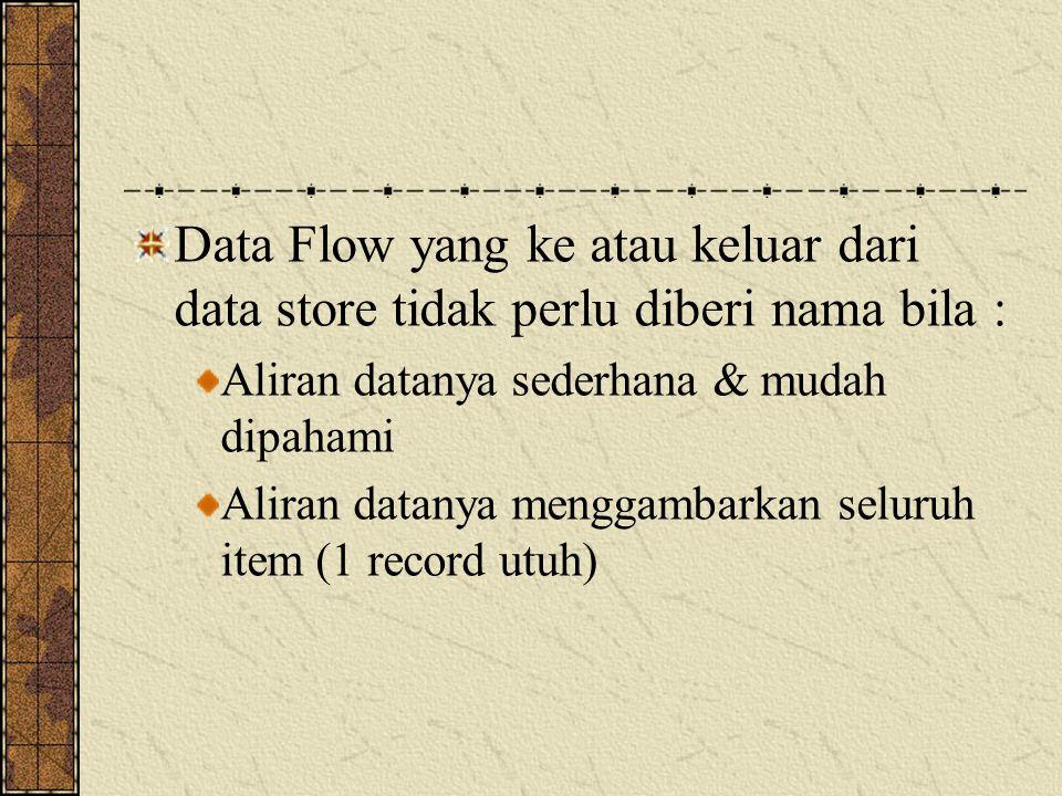 Data Flow yang ke atau keluar dari data store tidak perlu diberi nama bila : Aliran datanya sederhana & mudah dipahami Aliran datanya menggambarkan se