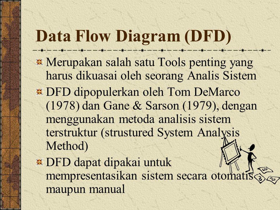 Data Flow Diagram (DFD) Merupakan salah satu Tools penting yang harus dikuasai oleh seorang Analis Sistem DFD dipopulerkan oleh Tom DeMarco (1978) dan