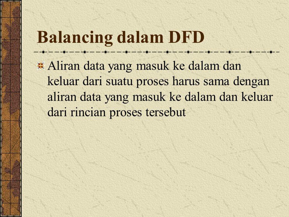 Balancing dalam DFD Aliran data yang masuk ke dalam dan keluar dari suatu proses harus sama dengan aliran data yang masuk ke dalam dan keluar dari rincian proses tersebut