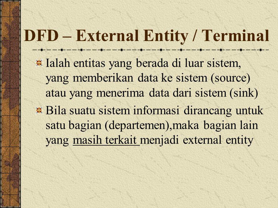 DFD – External Entity / Terminal Ialah entitas yang berada di luar sistem, yang memberikan data ke sistem (source) atau yang menerima data dari sistem