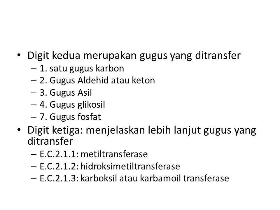 Digit kedua merupakan gugus yang ditransfer – 1. satu gugus karbon – 2. Gugus Aldehid atau keton – 3. Gugus Asil – 4. Gugus glikosil – 7. Gugus fosfat
