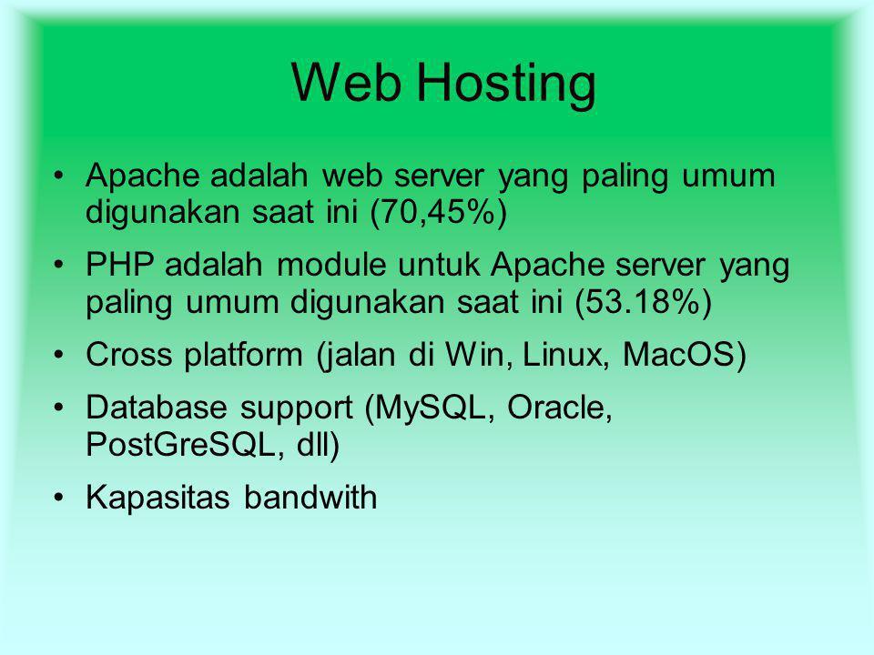 Web Hosting Apache adalah web server yang paling umum digunakan saat ini (70,45%) PHP adalah module untuk Apache server yang paling umum digunakan saa