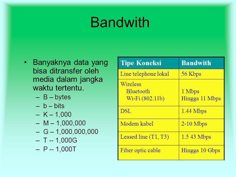 Bandwith Banyaknya data yang bisa ditransfer oleh media dalam jangka waktu tertentu. –B – bytes –b – bits –K – 1,000 –M – 1,000,000 –G – 1,000,000,000