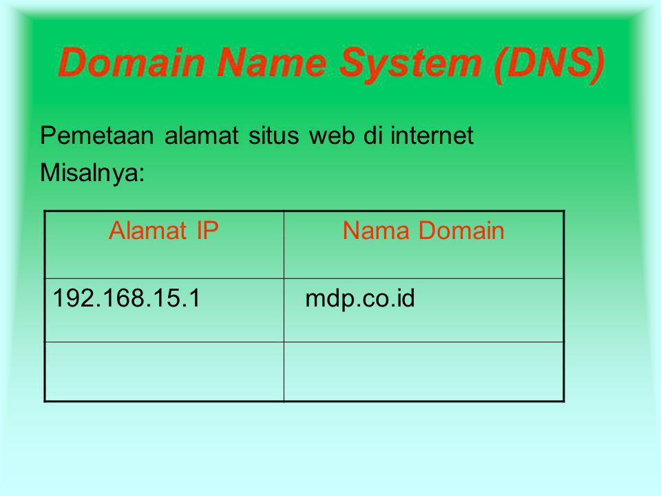 Domain Name System (DNS) Pemetaan alamat situs web di internet Misalnya: Alamat IPNama Domain 192.168.15.1 mdp.co.id