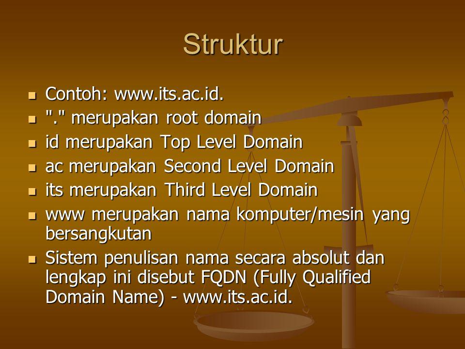 Struktur Contoh: www.its.ac.id. Contoh: www.its.ac.id.