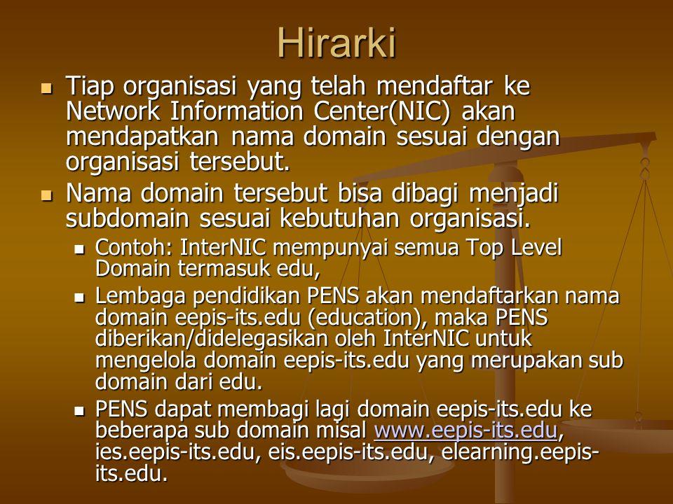 Hirarki Tiap organisasi yang telah mendaftar ke Network Information Center(NIC) akan mendapatkan nama domain sesuai dengan organisasi tersebut.