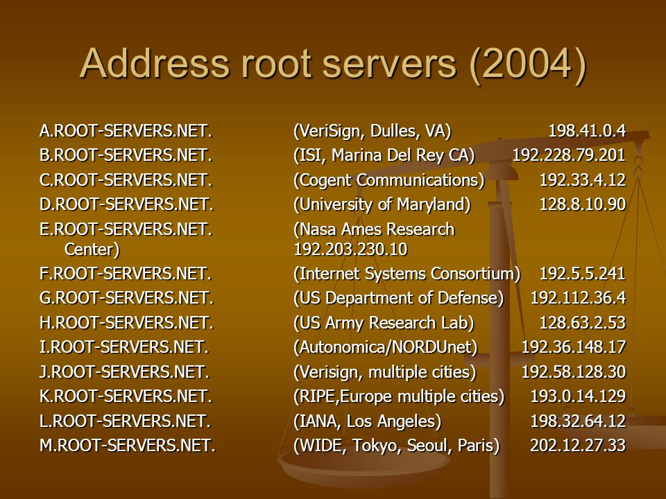 Address root servers (2004) A.ROOT-SERVERS.NET.