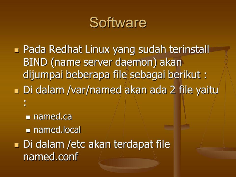 Software Pada Redhat Linux yang sudah terinstall BIND (name server daemon) akan dijumpai beberapa file sebagai berikut : Pada Redhat Linux yang sudah terinstall BIND (name server daemon) akan dijumpai beberapa file sebagai berikut : Di dalam /var/named akan ada 2 file yaitu : Di dalam /var/named akan ada 2 file yaitu : named.ca named.ca named.local named.local Di dalam /etc akan terdapat file named.conf Di dalam /etc akan terdapat file named.conf