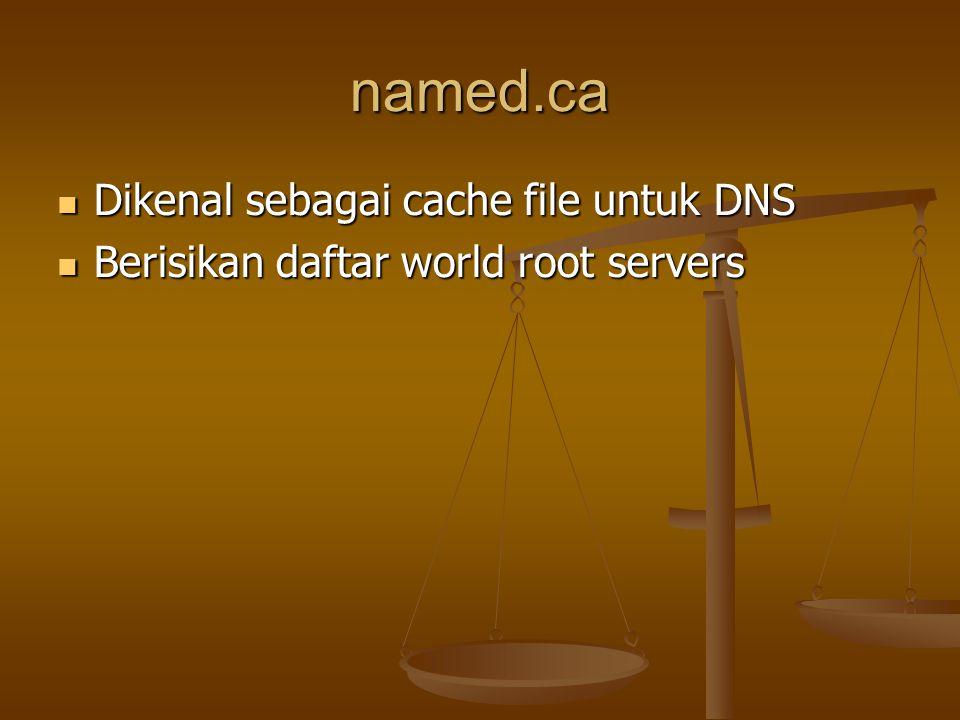 named.ca Dikenal sebagai cache file untuk DNS Dikenal sebagai cache file untuk DNS Berisikan daftar world root servers Berisikan daftar world root servers