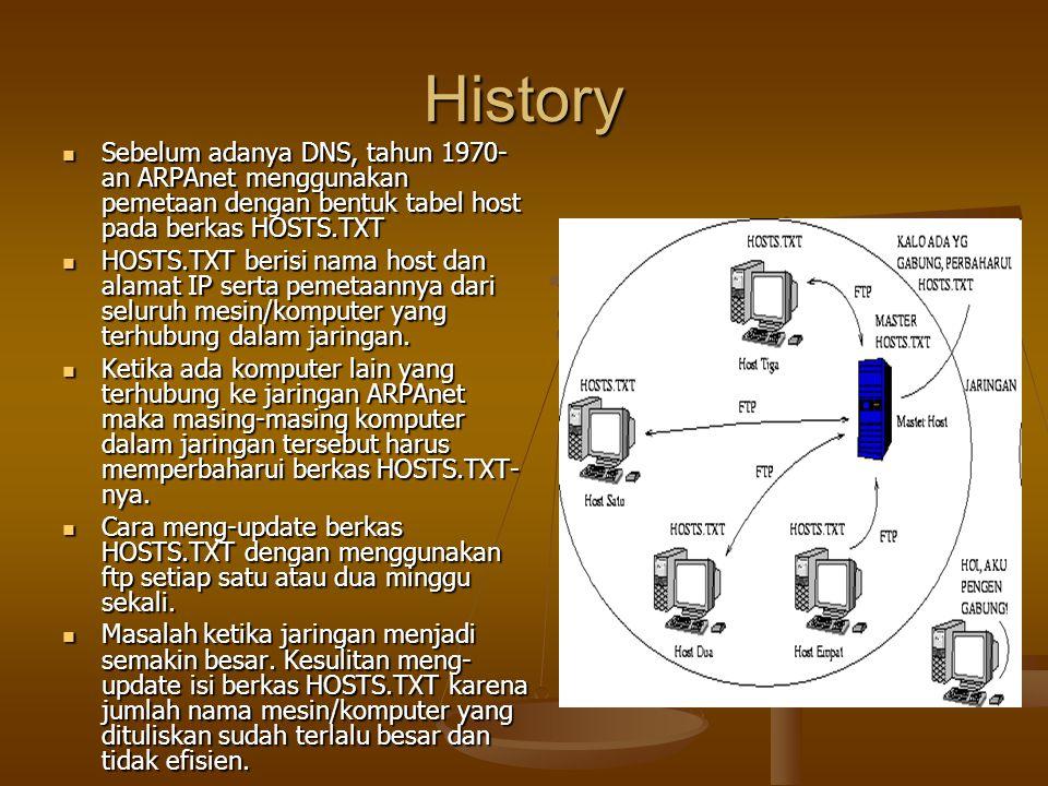 History Sebelum adanya DNS, tahun 1970- an ARPAnet menggunakan pemetaan dengan bentuk tabel host pada berkas HOSTS.TXT Sebelum adanya DNS, tahun 1970- an ARPAnet menggunakan pemetaan dengan bentuk tabel host pada berkas HOSTS.TXT HOSTS.TXT berisi nama host dan alamat IP serta pemetaannya dari seluruh mesin/komputer yang terhubung dalam jaringan.