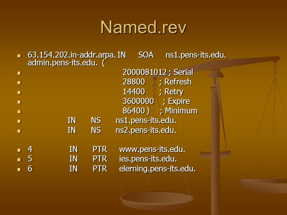 Named.rev 63.154.202.in-addr.arpa. IN SOA ns1.pens-its.edu.