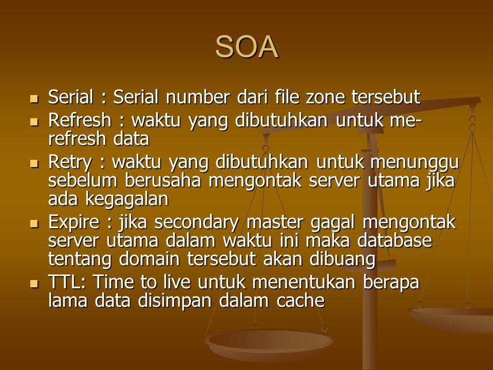 SOA Serial : Serial number dari file zone tersebut Serial : Serial number dari file zone tersebut Refresh : waktu yang dibutuhkan untuk me- refresh data Refresh : waktu yang dibutuhkan untuk me- refresh data Retry : waktu yang dibutuhkan untuk menunggu sebelum berusaha mengontak server utama jika ada kegagalan Retry : waktu yang dibutuhkan untuk menunggu sebelum berusaha mengontak server utama jika ada kegagalan Expire : jika secondary master gagal mengontak server utama dalam waktu ini maka database tentang domain tersebut akan dibuang Expire : jika secondary master gagal mengontak server utama dalam waktu ini maka database tentang domain tersebut akan dibuang TTL: Time to live untuk menentukan berapa lama data disimpan dalam cache TTL: Time to live untuk menentukan berapa lama data disimpan dalam cache