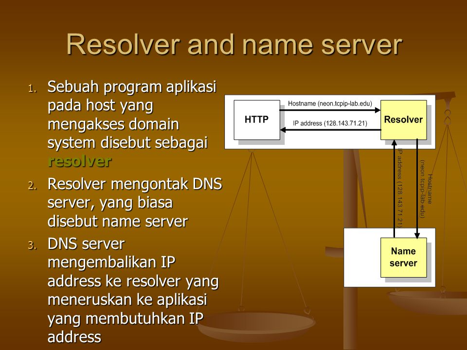 Resolver and name server 1.
