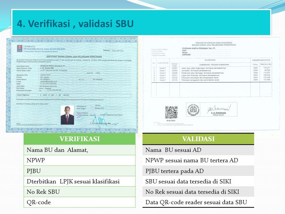 4. Verifikasi, validasi SBU VERIFIKASI Nama BU dan Alamat, NPWP PJBU Dterbitkan LPJK sesuai klasifikasi No Rek SBU QR-code VALIDASI Nama BU sesuai AD