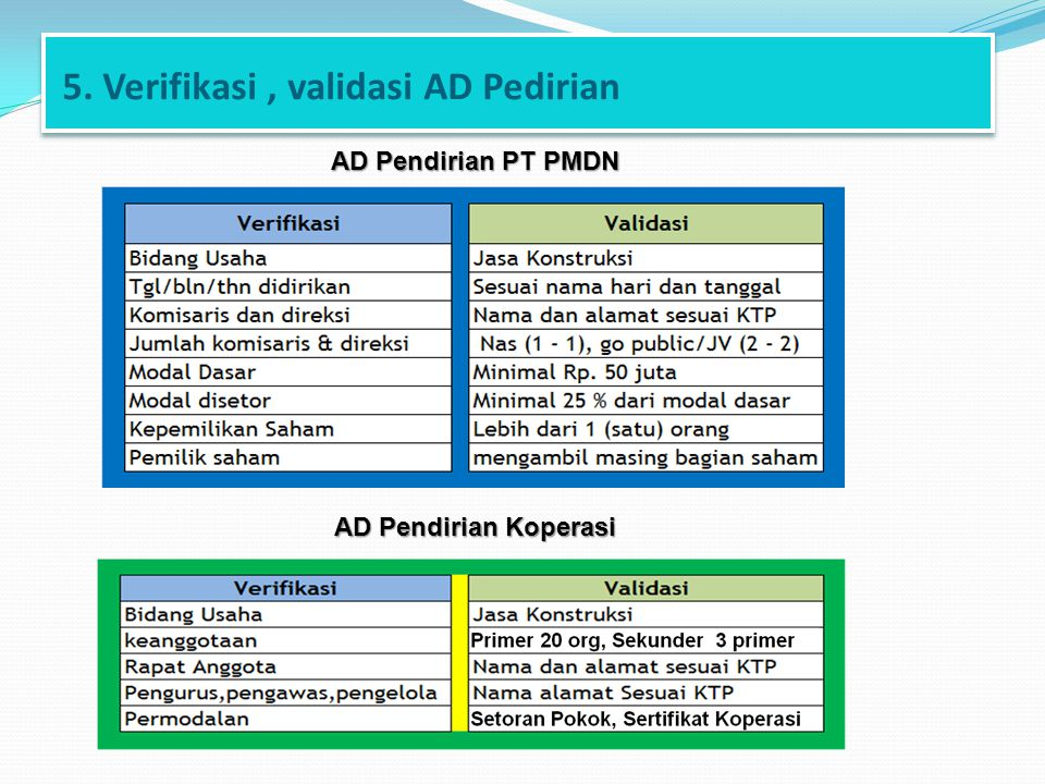 5. Verifikasi, validasi AD Pedirian AD Pendirian PT PMDN AD Pendirian Koperasi