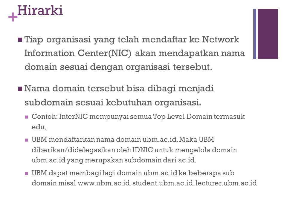 + Hirarki Tiap organisasi yang telah mendaftar ke Network Information Center(NIC) akan mendapatkan nama domain sesuai dengan organisasi tersebut.