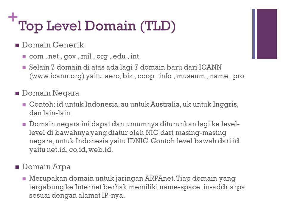 + Top Level Domain (TLD) Domain Generik com, net, gov, mil, org, edu, int Selain 7 domain di atas ada lagi 7 domain baru dari ICANN (www.icann.org) yaitu: aero, biz, coop, info, museum, name, pro Domain Negara Contoh: id untuk Indonesia, au untuk Australia, uk untuk Inggris, dan lain-lain.