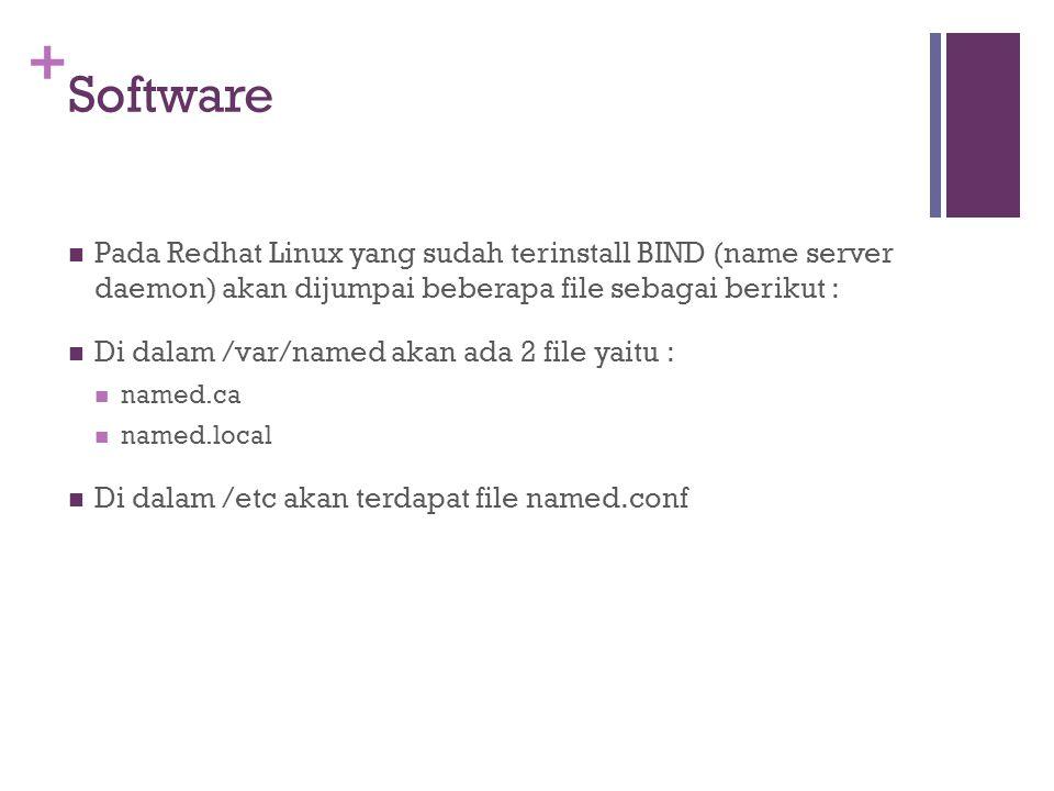 + Software Pada Redhat Linux yang sudah terinstall BIND (name server daemon) akan dijumpai beberapa file sebagai berikut : Di dalam /var/named akan ada 2 file yaitu : named.ca named.local Di dalam /etc akan terdapat file named.conf