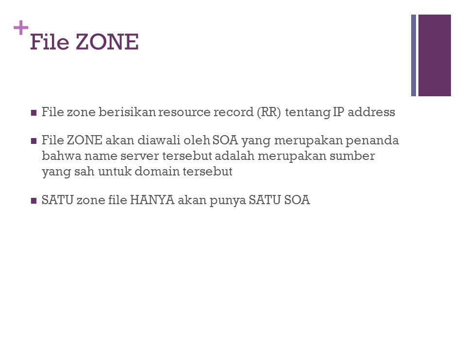 + File ZONE File zone berisikan resource record (RR) tentang IP address File ZONE akan diawali oleh SOA yang merupakan penanda bahwa name server tersebut adalah merupakan sumber yang sah untuk domain tersebut SATU zone file HANYA akan punya SATU SOA