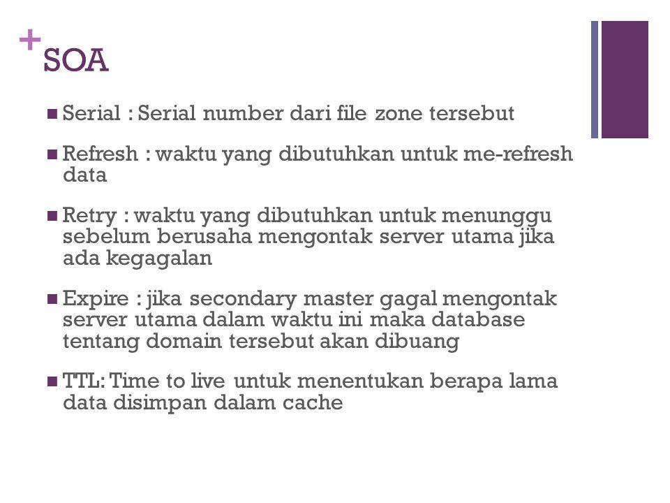 + SOA Serial : Serial number dari file zone tersebut Refresh : waktu yang dibutuhkan untuk me-refresh data Retry : waktu yang dibutuhkan untuk menunggu sebelum berusaha mengontak server utama jika ada kegagalan Expire : jika secondary master gagal mengontak server utama dalam waktu ini maka database tentang domain tersebut akan dibuang TTL: Time to live untuk menentukan berapa lama data disimpan dalam cache