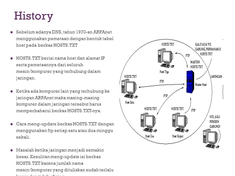 History Sebelum adanya DNS, tahun 1970-an ARPAnet menggunakan pemetaan dengan bentuk tabel host pada berkas HOSTS.TXT HOSTS.TXT berisi nama host dan a