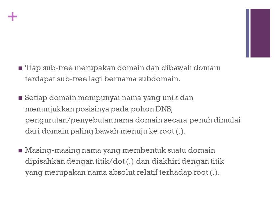 + Tiap sub-tree merupakan domain dan dibawah domain terdapat sub-tree lagi bernama subdomain.