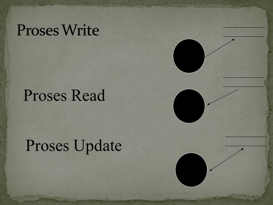 Proses Read Proses Update