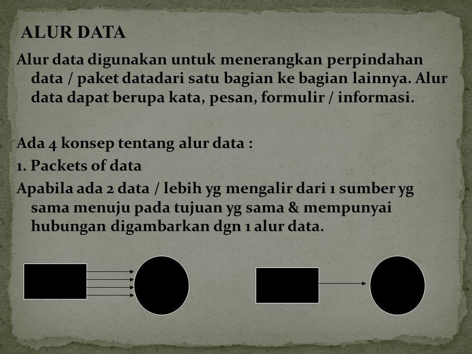 Alur data digunakan untuk menerangkan perpindahan data / paket datadari satu bagian ke bagian lainnya. Alur data dapat berupa kata, pesan, formulir /