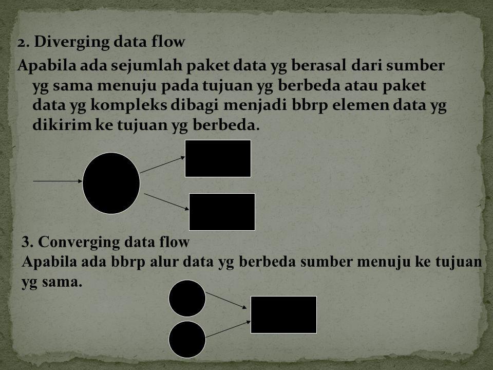 2. Diverging data flow Apabila ada sejumlah paket data yg berasal dari sumber yg sama menuju pada tujuan yg berbeda atau paket data yg kompleks dibagi