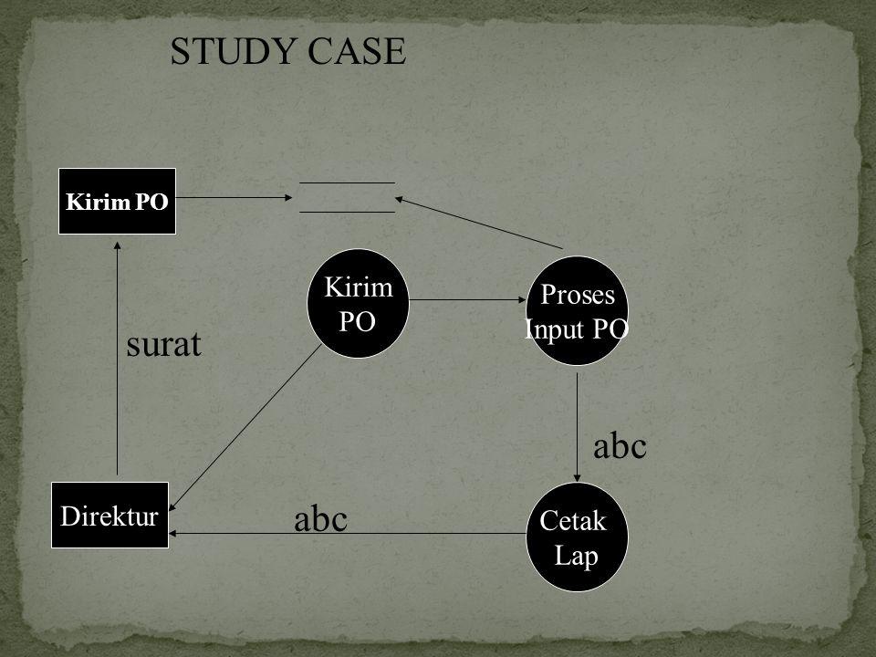 STUDY CASE Kirim PO Kirim PO Proses Input PO Direktur Cetak Lap abc surat