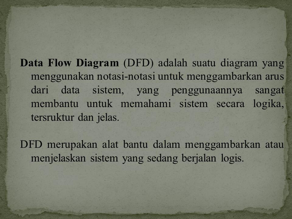 Data Flow Diagram (DFD) adalah suatu diagram yang menggunakan notasi-notasi untuk menggambarkan arus dari data sistem, yang penggunaannya sangat memba