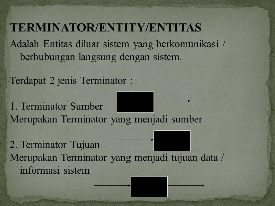 TERMINATOR/ENTITAS Terminator dapat berupa orang, sekelompok orang, organisasi, perusahaan/departemen yang berada diluar sistem yang akan dibuat, diberi nama yang berhubungan dengan sistem tsb dan biasanya menggunakan kata benda.