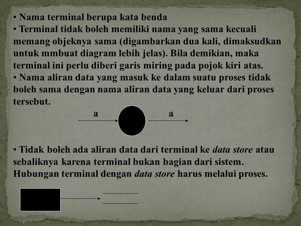 Nama terminal berupa kata benda Terminal tidak boleh memiliki nama yang sama kecuali memang objeknya sama (digambarkan dua kali, dimaksudkan untuk mmb