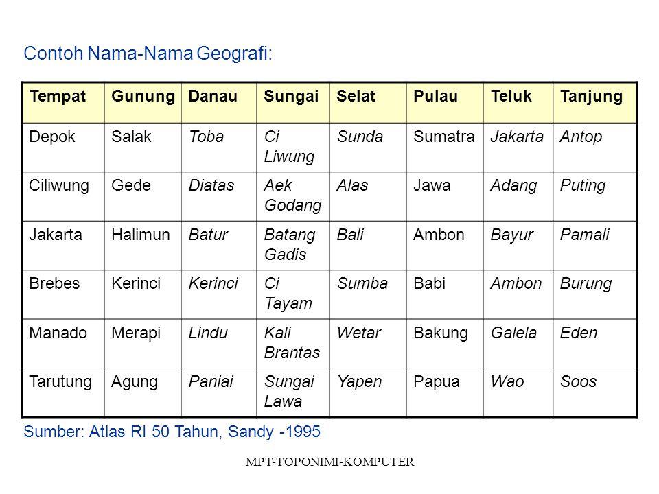 MPT-TOPONIMI-KOMPUTER Contoh Nama-Nama Geografi: TempatGunungDanauSungaiSelatPulauTelukTanjung DepokSalakTobaCi Liwung SundaSumatraJakartaAntop CiliwungGedeDiatasAek Godang AlasJawaAdangPuting JakartaHalimunBaturBatang Gadis BaliAmbonBayurPamali BrebesKerinci Ci Tayam SumbaBabiAmbonBurung ManadoMerapiLinduKali Brantas WetarBakungGalelaEden TarutungAgungPaniaiSungai Lawa YapenPapuaWaoSoos Sumber: Atlas RI 50 Tahun, Sandy -1995