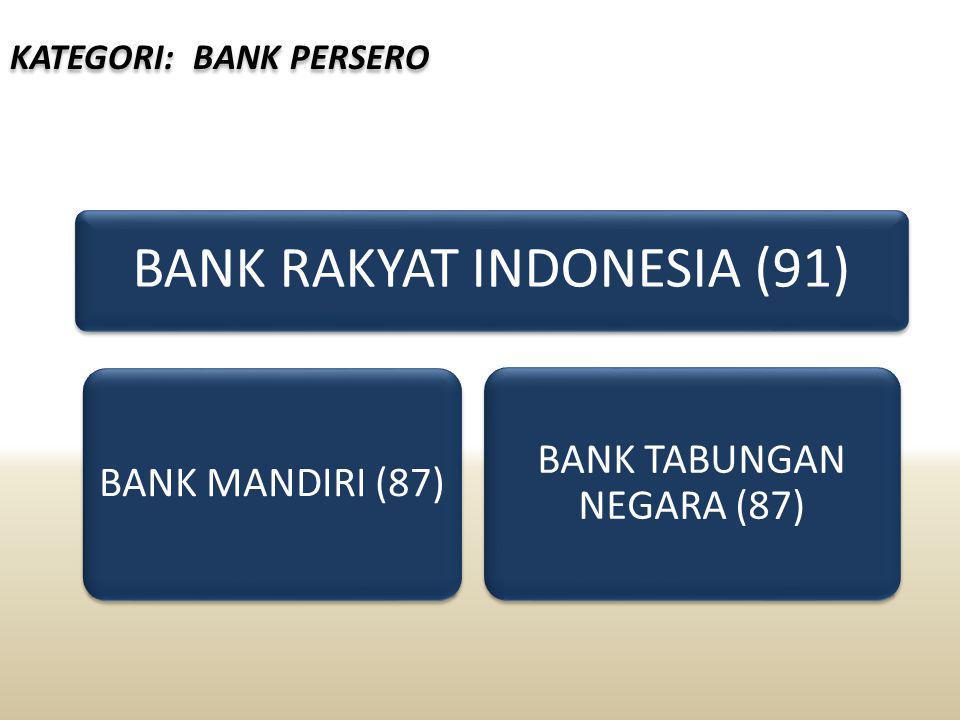 BANK CENTRAL ASIA (90) BANK DANAMON INDONESIA (89) PAN INDONESIA BANK (87) BANK CIMB NIAGA (87) BANK BUKOPIN (65) KATEGORI : BANK (SWASTA) NASIONAL BESAR (Aset > Rp 30 T) KATEGORI : BANK (SWASTA) NASIONAL BESAR (Aset > Rp 30 T)