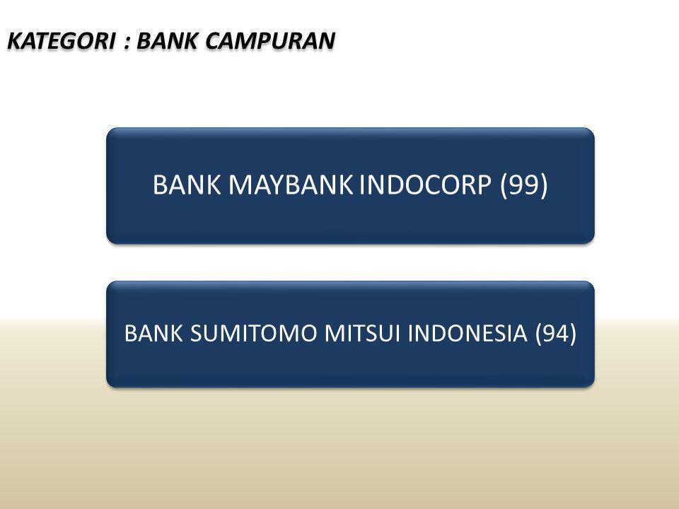KATEGORI : BANK ASING BANK OF TOKYO MITSUBISHI UFJ (93) BANGKOK BANK (89) CITIBANK (89)