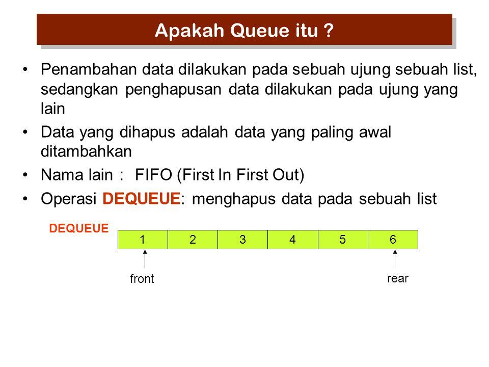 Penambahan data dilakukan pada sebuah ujung sebuah list, sedangkan penghapusan data dilakukan pada ujung yang lain Data yang dihapus adalah data yang