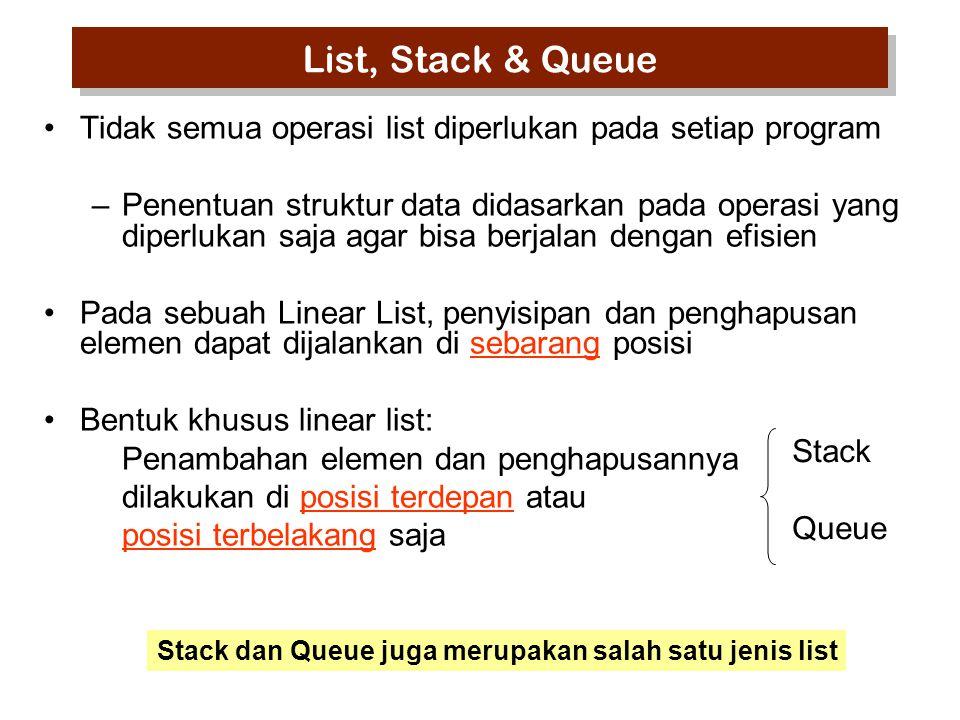 Pada sebuah Linear List, penyisipan dan penghapusan elemen dapat dijalankan di sebarang posisi Penambahan dan penghapusan elemen pada stack/queue dilakukan di posisi terdepan atau posisi terbelakang saja 126345 126345 126345 List Stack Queue List, Stack & Queue