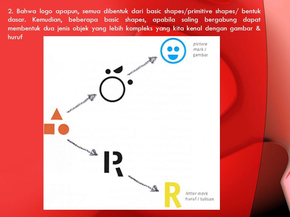 2. Bahwa logo apapun, semua dibentuk dari basic shapes/primitive shapes/ bentuk dasar. Kemudian, beberapa basic shapes, apabila saling bergabung dapat